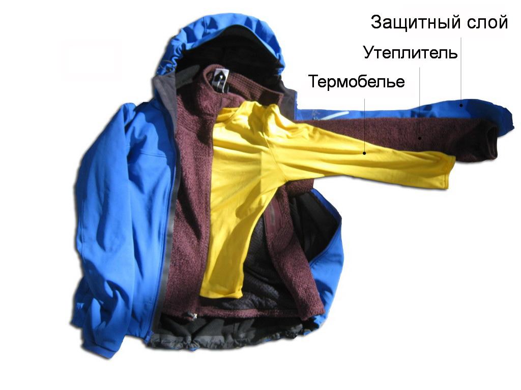 послойная система одежды