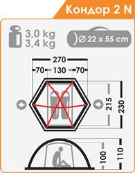 Схема каркаса палатки Кондор 2 N Si/PU Нормал